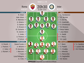 Compos officielles AS Roma - Inter, J14, Serie A, 02/12/2018. Besoccer