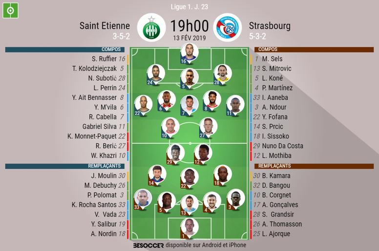 Compos officielles ASSE - Strasbourg, J23, Ligue 1, 13/02/2019. Besoccer