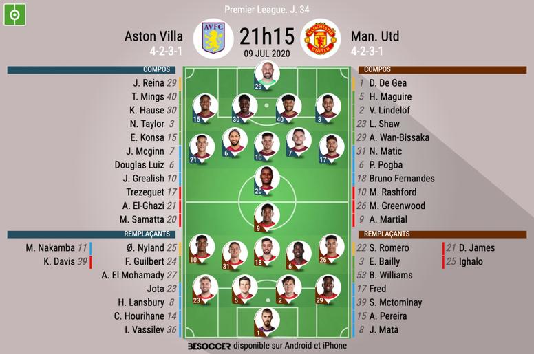Les compos officielles du match de Premier League entre Aston Villa et Man Utd. BeSoccer