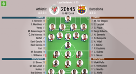 Compos officielles Athletic-Barcelone, J23, Liga, 10/02/19. BeSoccer