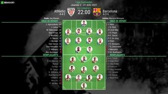 Venez suivre le direct d'Athletic - Barça. BeSoccer