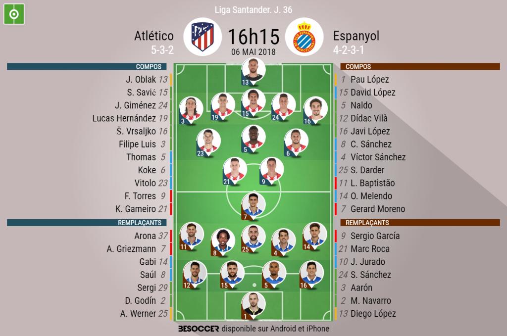 OM-Atlético : Diego Simeone est furax avant la finale contre l'OM