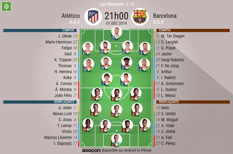 Suivez le direct du match Atlético Madrid-Barcelone. AFP
