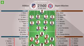 Suivez le direct de Atlético Madrid-Bayern Munich. BeSoccer
