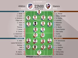 Compos officielles Atlético-Huesca, 6ème journée de Liga, 25/09/2018. BeSoccer