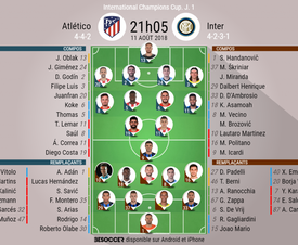 Compos officielles Atlético-Inter, International Champions Cup 2018, 11/08/2018. BeSoccer