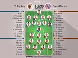 Compos officielles Augsbourg-Bayern, 29ème journée de Bundesliga, 07/04/2018. BeSoccer