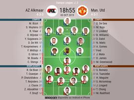 Compos officielles AZ Alkmaar-Manchester United, 2ème journée de l'édition 2019-20 de C3. BeSoccer