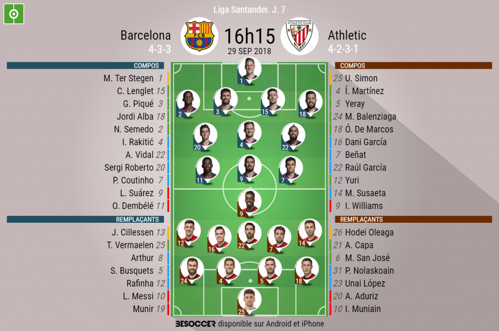 Barça: Messi sur le banc contre l'Athletic