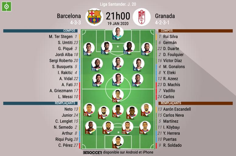 Compos officielles Barça-Grenade, Liga, J.20, 19/01/2020, BeSoccer