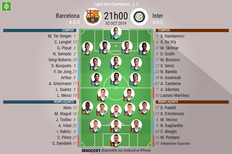 Compos officielles Barça-Inter, 2e journée de l'édition 2019-20 de LDC. BeSoccer