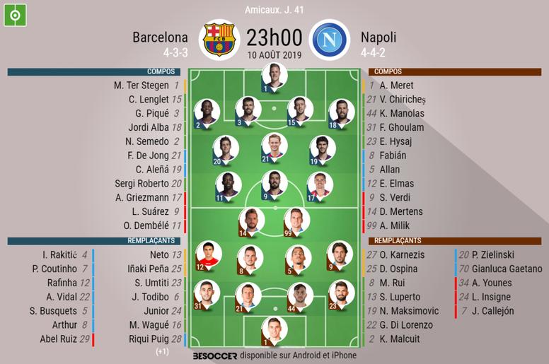 Compos officielles Barça-Naples, match amical, 10/08/2019. BeSoccer