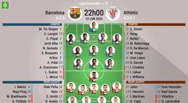 Les compos officielles entre le FC Barcelone et l'Athletic Bilbao. AFP