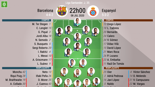 Compos officielles Barcelone - Espanyol. BeSoccer