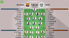 Compos officielles Barcelone - Getafe, J37, Liga. 12/04/2019. Besoccer