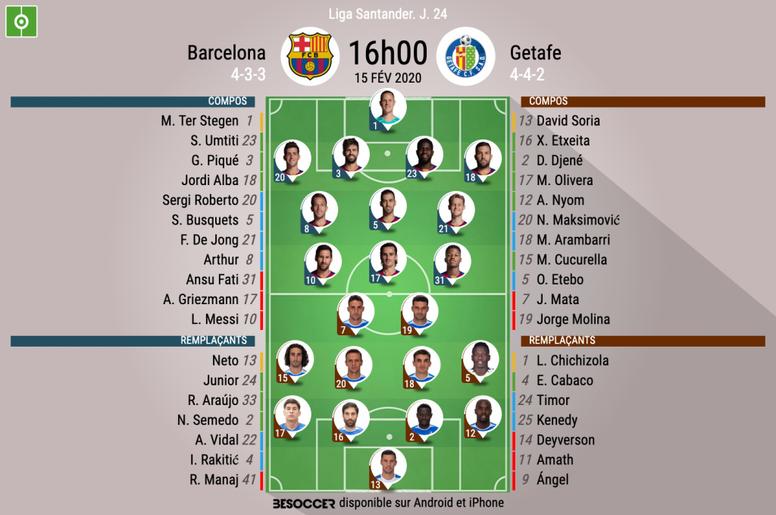Compos officielles Barcelone - Getafe, Liga, J.24, 15/02/2020, BeSoccer