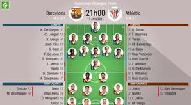 Suivez le direct de la finale Barça-Athletic de la Supercoupe. BeSoccer