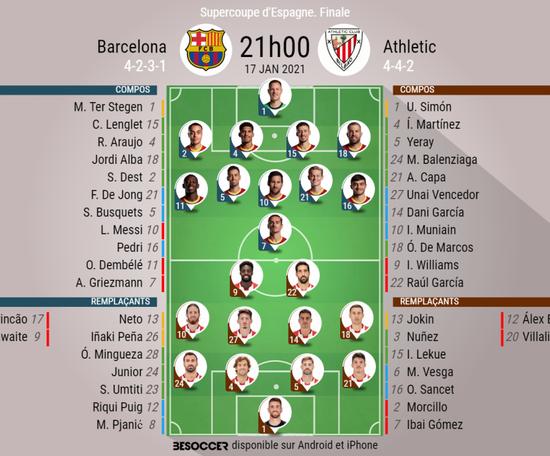 Les compos officielles de la finale de Supercoupe entre le Barça et l'Athletic. BeSoccer