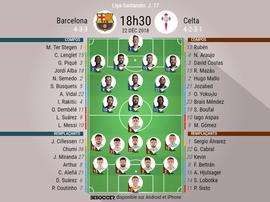 Compos officielles Barcelone-Celta Vigo, 17ème journée de l'édition 2018-19 de Liga. BeSoccer
