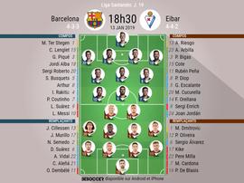 Compos officielles Barcelone-Eibar, 19ème journée de l'édition 2018-19 de Liga, 13/01/2019. BeSoccer