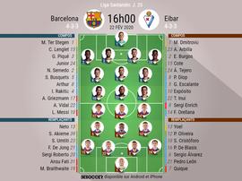 Les compos officielles du match de Liga entre le Barça et Eibar. BeSoccer