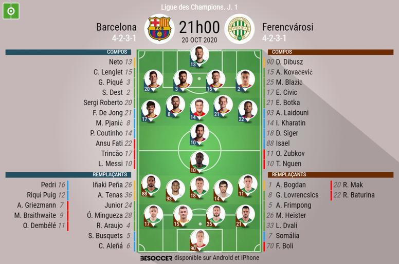 Suivez le direct de Barcelone-Ferencvaros. EFE