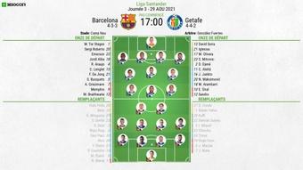Suivez le direct de Barcelone-Getafe. BeSoccer