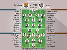 Compos officielles Barcelone-Levante, 8èmes retour, Coupe du Roi, 17/01/19. BeSoccer
