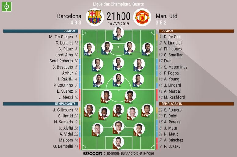 Compos officielles Barcelone-Man United, Ligue des Champions, Quart retour, 16/04/2019, BeSoccer.