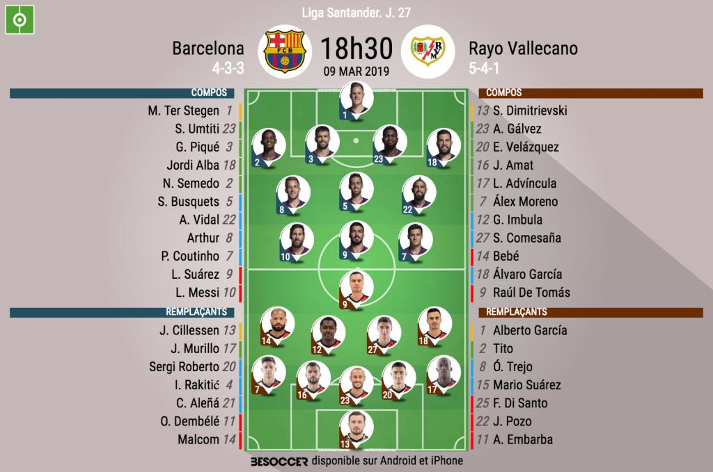 Ousmane Dembélé incertain pour Barça-OL