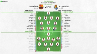 Les compos officielles : Barcelone - Real Sociedad. BeSoccer