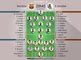 Les compos officielles du match de Liga entre Barcelone et la Real Sociedad. BeSoccer
