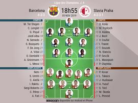 Les compos officielles de Ligue des Champions entre le Barça et le Slavia Prague. BeSoccer