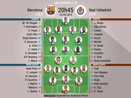 Compos officielles Barcelone-Valladolid, J24, Liga, 16/02/2019. BeSoccer