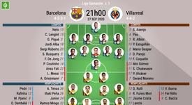 Les compos officielles du match de Liga entre le Barça et Villarreal. BeSoccer