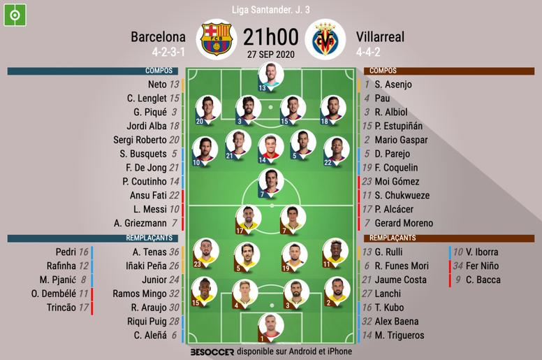 Suivez le direct du match Barcelone-Villarreal. AFP