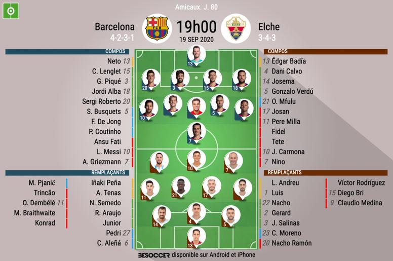 Suivez en direct FC Barcelone - Elche. besoccer