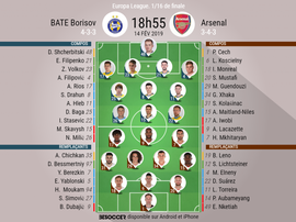 Compos officielles Bate Borisov - Arsenal, 1/16 finale, Europa League, 14/02/2019. Besoccer