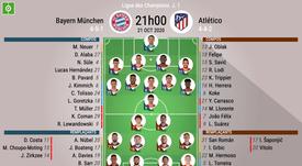 Compos officielles Bayern - Atletico. Ligue des Champions, J1, 2020. BeSoccer