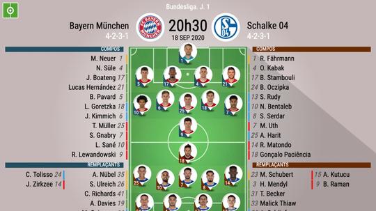Compos officielles bayern - Schalke 04, Bundesliga, J1, 2020. BeSoccer