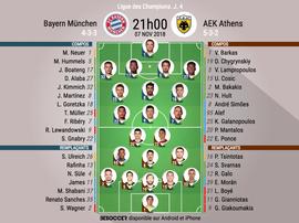Compos officielles Bayern-AEK Athènes, J4, Ligue des champions, 7/11/18. BeSoccer