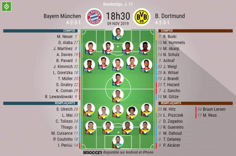 Compos officielles Bayern-Dortmund, Bundesliga, J11, 09/11/2019. BeSoccer