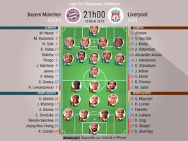 Le formazioni ufficiali di Bayern-Liverpool. BeSoccer