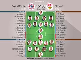 Compos officielles Bayern-Stuttgart, 19ème journée de Bundesliga, 27/01/2019. BeSoccer