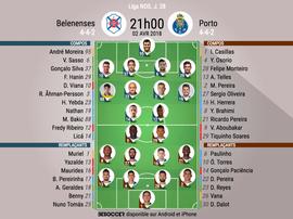 Les compos officielles du match de Liga NOS entre Belenenses et Porto. BeSoccer
