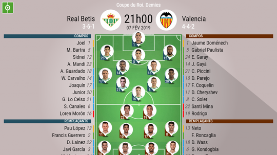 Compos officielles Betis-Valence, demi-finale aller de l'édition 2018-19 de Coupe du Roi. BeSoccer