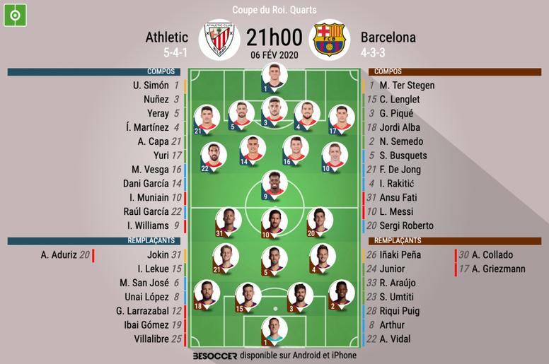 Compos officielles Bilbao - Barcelone, Coupe du Roi, Quart de finale, 06/02/2020, BeSoccer
