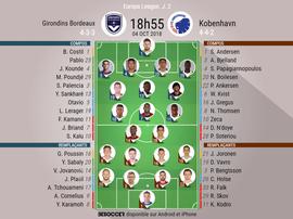 Compos officielles Bordeaux - Kobenhavn, J2, Europa League, 04/10/2018. Besoccer