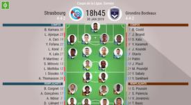 Compos officielles Bordeaux - Strasbourg, Demies, Coupe de la Ligue, 30/01/2019. Besoccer