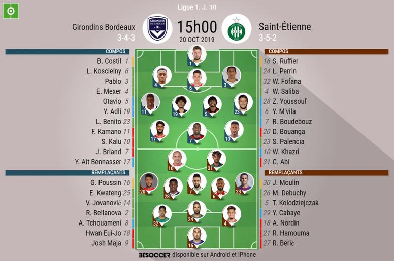 Compos officielles Bordeaux-ASSE, Ligue 1, J10, 20/10/2019. BeSoccer